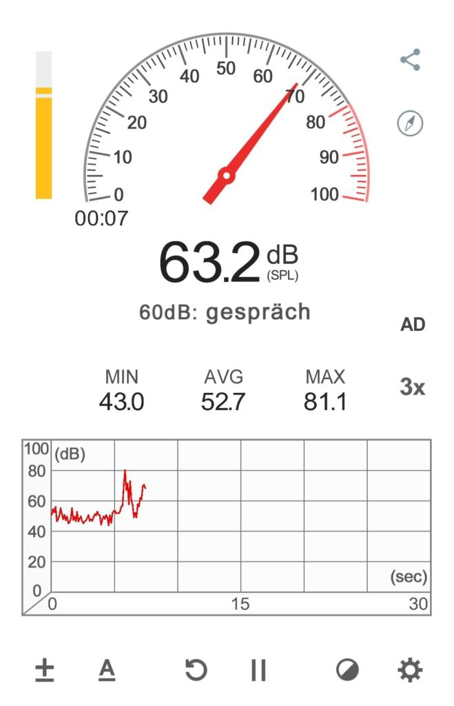Segway Ninebot MAX G30D Geräuschentwicklung